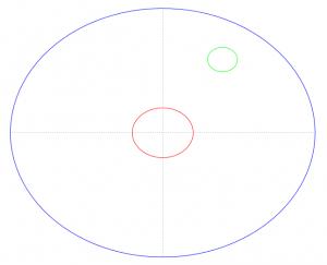 Cercle de rayon 0.2